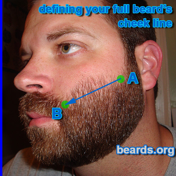 Choosing a cheek line for your full beard | all about beards